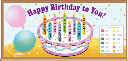 birthday bulletin board templates - bulletin boards that teach happy birthday to you