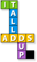 It All Adds Up Puzzle Graphic