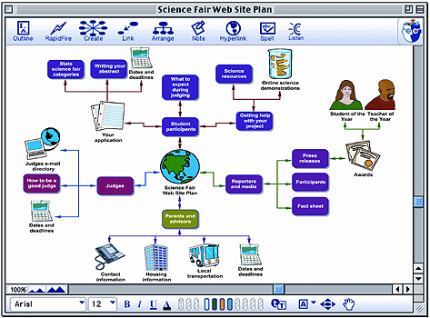 The Concept Mapping Classroom Education World