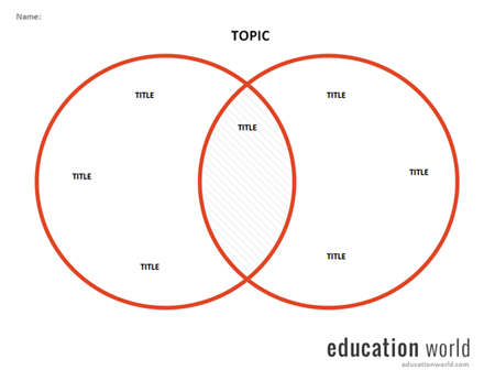 Download free venn diagram template education world download free venn diagram template ccuart Choice Image