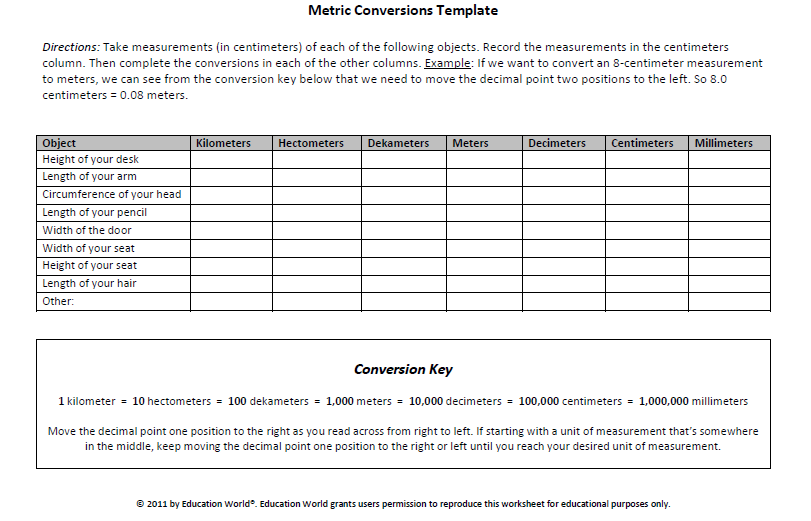 Worksheets Metric Conversion Worksheet Pdf education world metric conversions template click here pdf to download the document