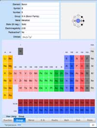 Ipad app review periodic table of the elements education world periodc table does it deliver urtaz Gallery