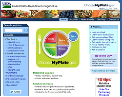 Site Review: Choose My Plate | Education World