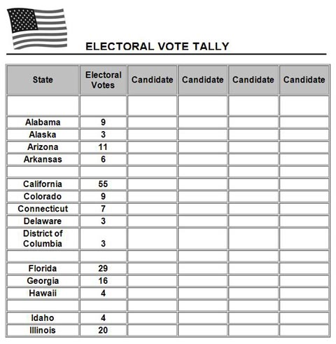 Electoral Vote Tally Template | Education World