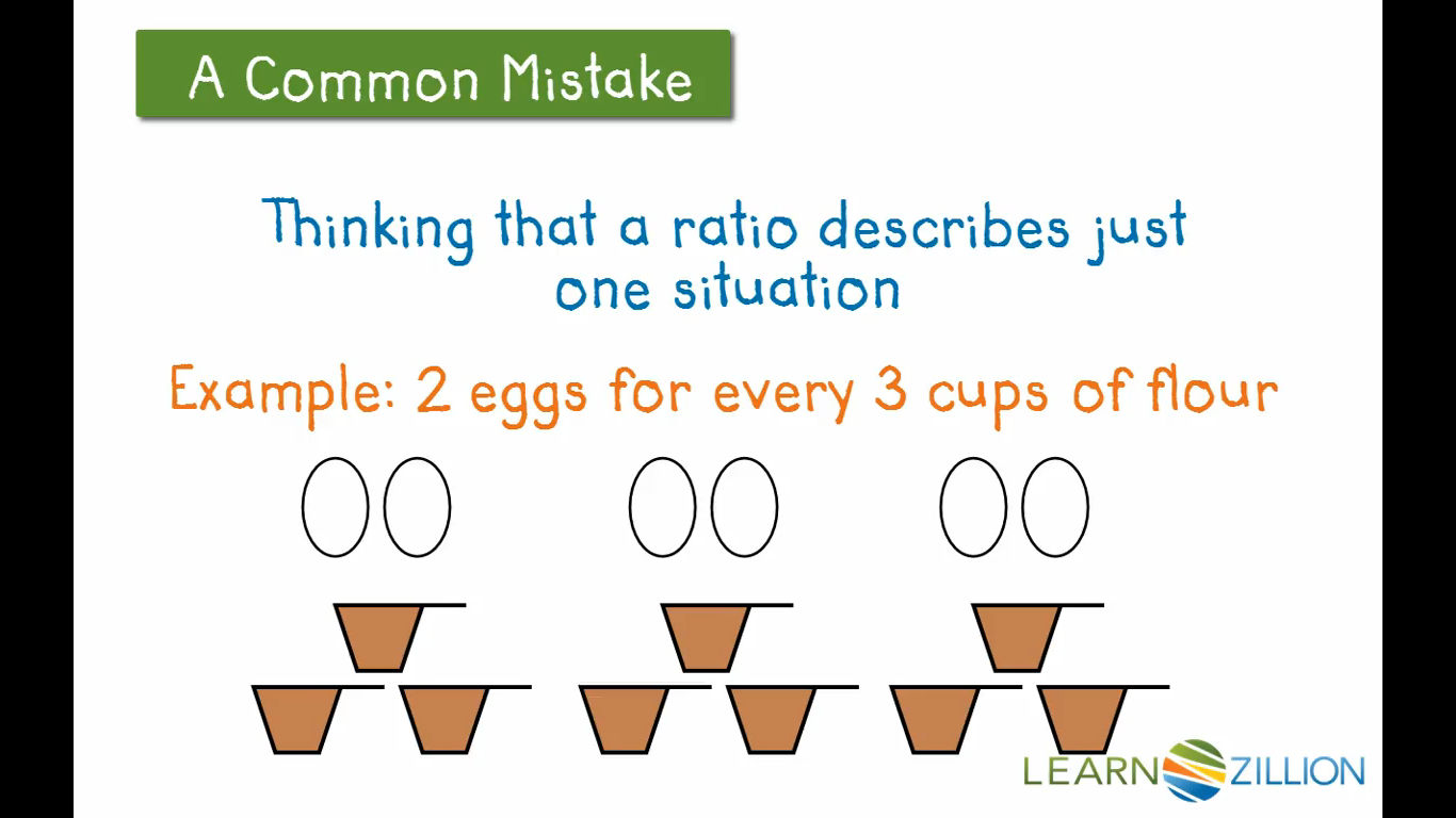 Video lesson on division by LearnZillion | 3rd Grade Math ...