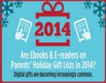 E-Reading Devices Will Be Popular This Holiday Season, Study Finds
