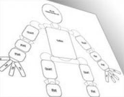 measurement lesson plan - gallon man | Gallon | Pint