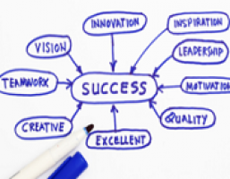 skills needed to be successful in todays workforce essay