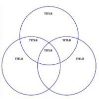 image about Blank Venn Diagram Printable known as Venn Diagram Templates 2-circle, 3-circle and 4-circle