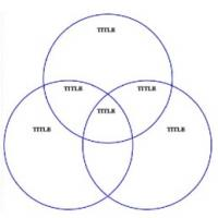 Venn diagram templates 2 circle 3 circle and 4 circle for Venn diagram 5 circles template