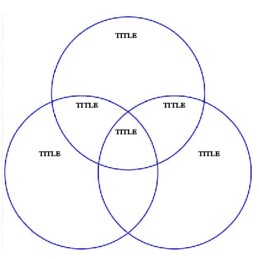 Venn Diagram Templates 2 Circle 3 Circle And 4 Circle