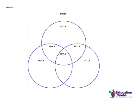 Three Circle Venn Diagram Template Education World