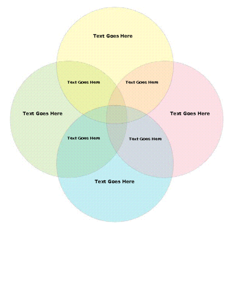 Four Circle Venn Diagram Template Education World