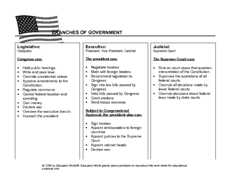 Printables Branches Of Government Worksheet education world branches of government chart template click here final set2 download doc to the document