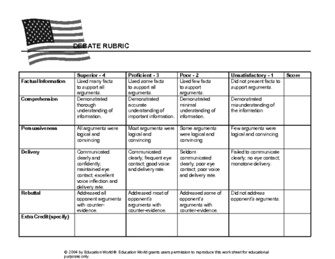 Education World Debate Scoring Rubric Template – Blank Rubric Template