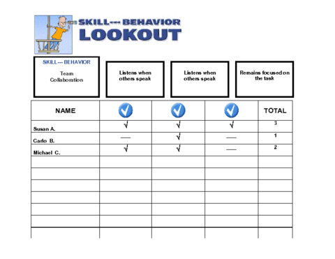 coaching feedback form template .
