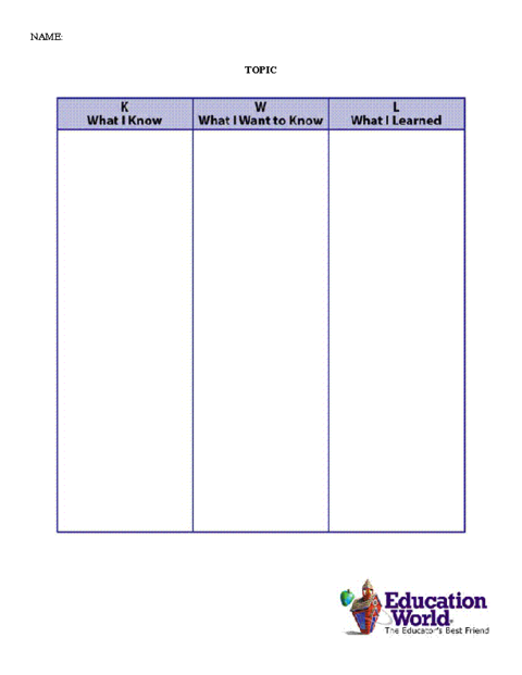 picture regarding Free Printable Kwl Chart titled KWL Chart Template Education and learning Global