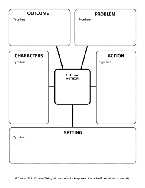 Story map template education world for Story outline template for kids